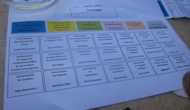organigrama comisia europeana