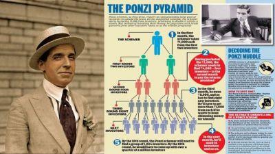 ponzi-piramid